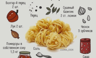 Состав классических соусов для паст